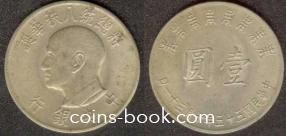 1 юань (доллар) 1966