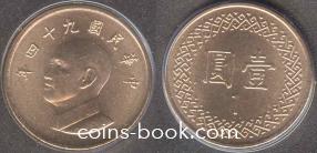 1 юань (доллар) 1994