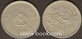 1 юань (доллар) 1973